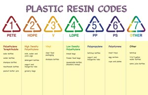 resin-codes-poster